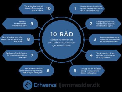 Infographic_corona_10raad_Tegnebraet-1